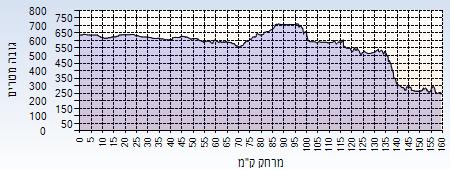 טור דה פראנס 2011, קטע 10, אורילאק- קארמאוקס, 158 ק
